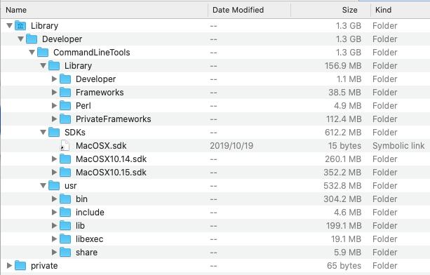 CommnadLineToolsForXcode.dmg - pkg